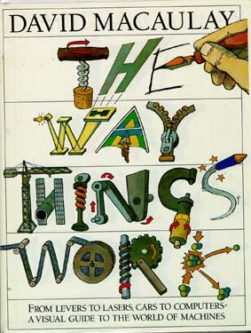 Image for THE WAY THINGS WORK